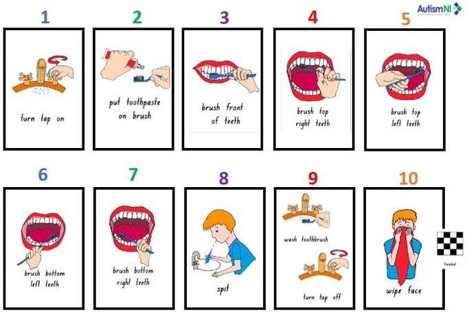 Autism NI – Self-Care Visual Charts