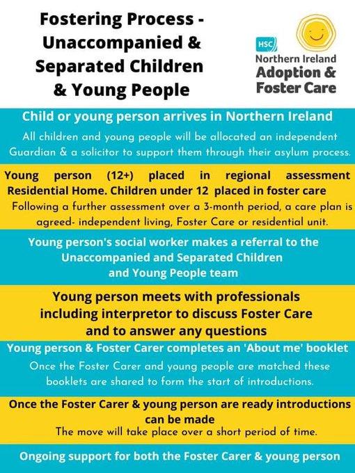 Fostering Process for Unaccompanied Children